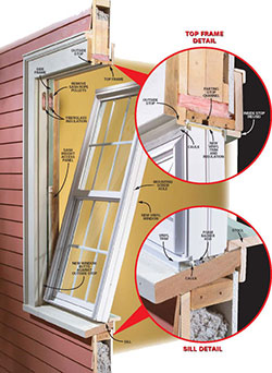 Window installation replacements new construction for New construction wood windows