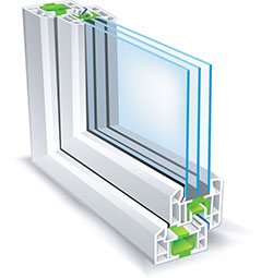 Sure Thermal Windows RI